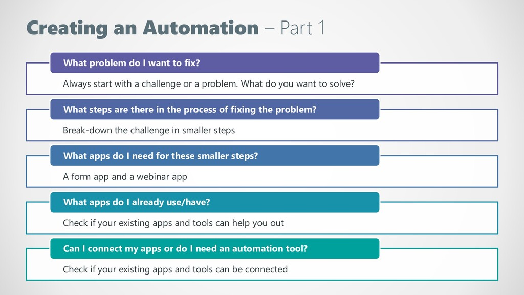 Creating an Automation – Part 1 Always start wi...