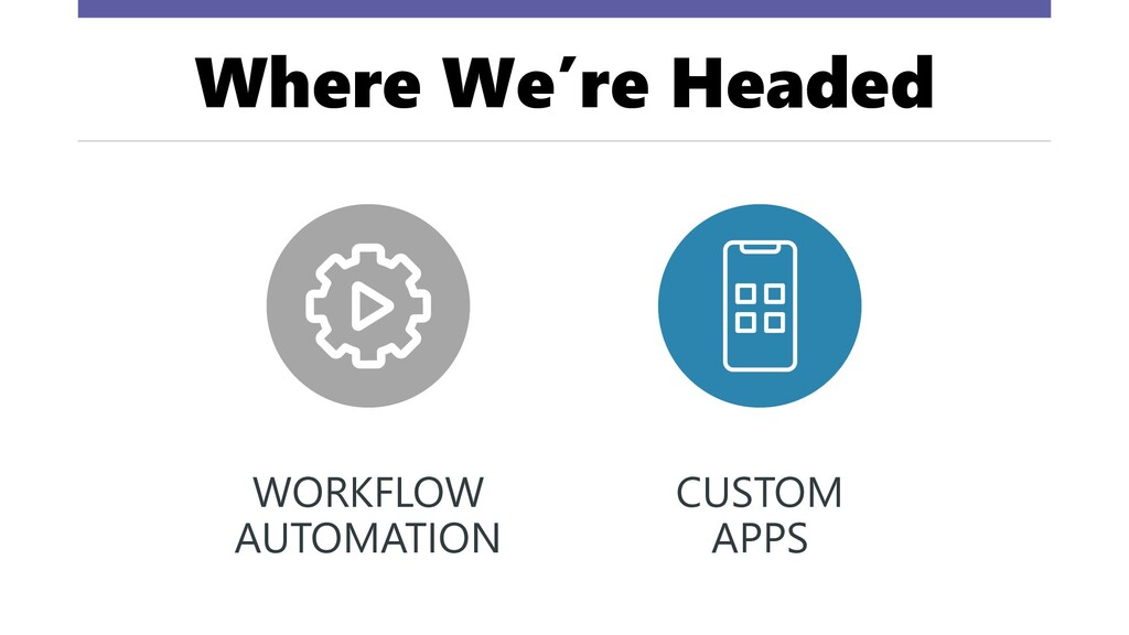 Where We're Headed WORKFLOW AUTOMATION CUSTOM A...