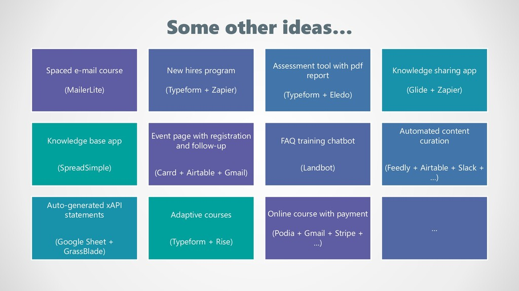 Some other ideas… Spaced e-mail course (MailerL...