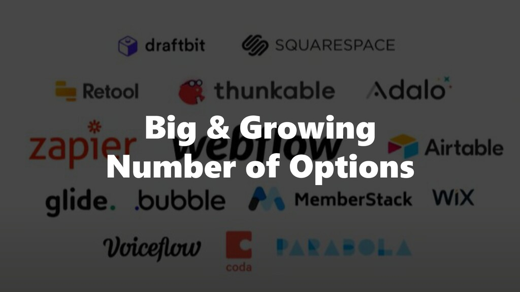 Big & Growing Number of Options