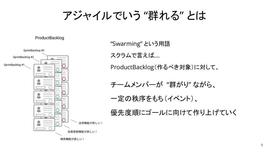 """9 アジャイルでいう """"群れる"""" とは """"Swarming"""" という用語 スクラムで言えば....."""