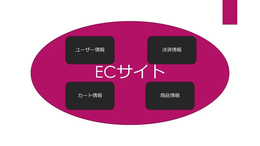 ECサイト カート情報 商品情報 ユーザー情報 決済情報