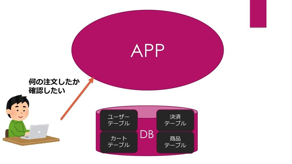 APP DB カート テーブル 商品 テーブル ユーザー テーブル 決済 テーブル 何の注文し...
