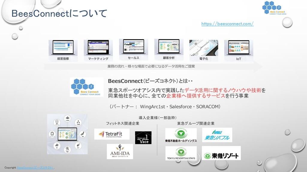 Copyright BeesConnect(ビーズコネクト) . BeesConnect(ビー...