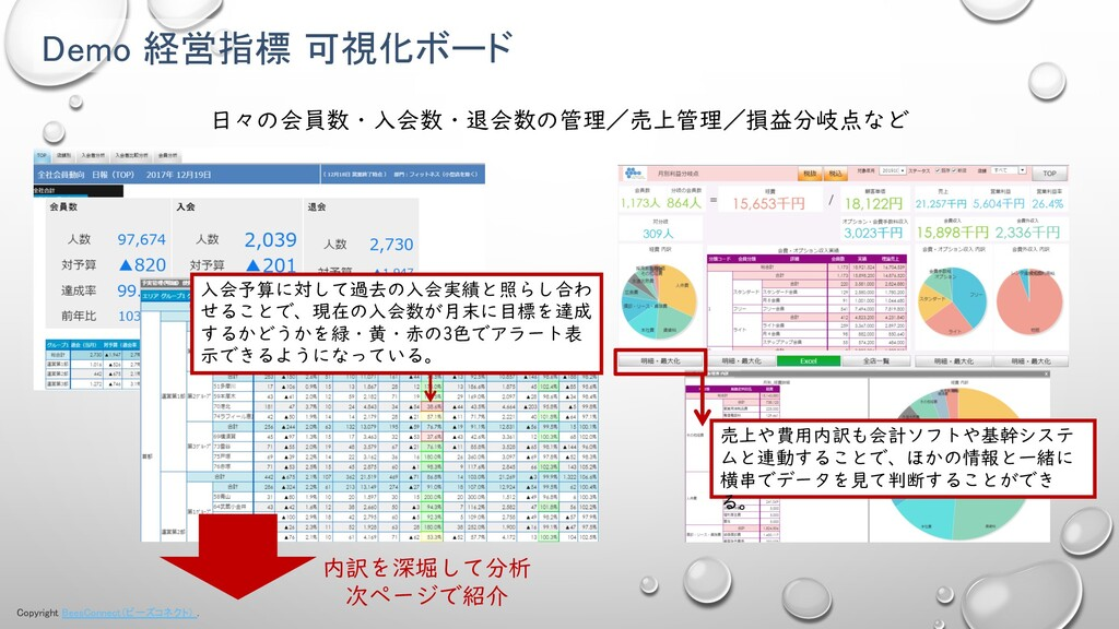 Copyright BeesConnect(ビーズコネクト) . 29 日々の会員数・入会数・...