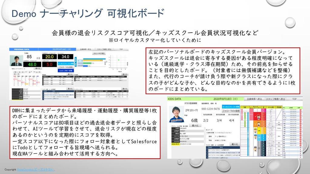 Copyright BeesConnect(ビーズコネクト) . Demo ナーチャリング 可...