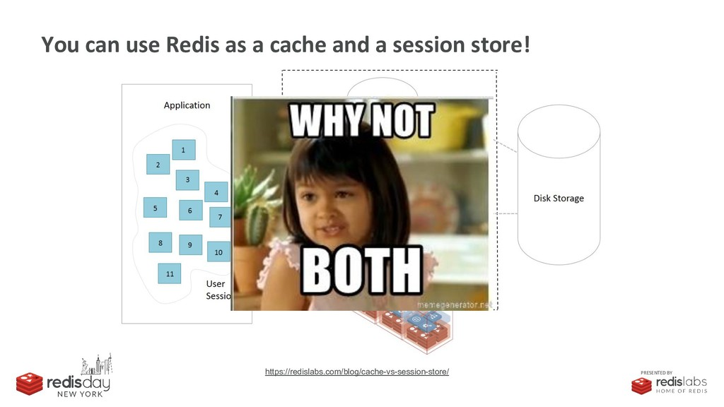 PRESENTED BY You can use Redis as a cache and a...