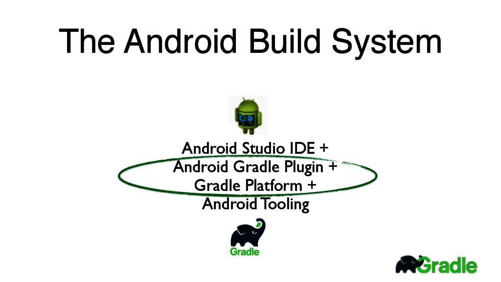 Android Studio IDE + Android Gradle Plugin + Gr...