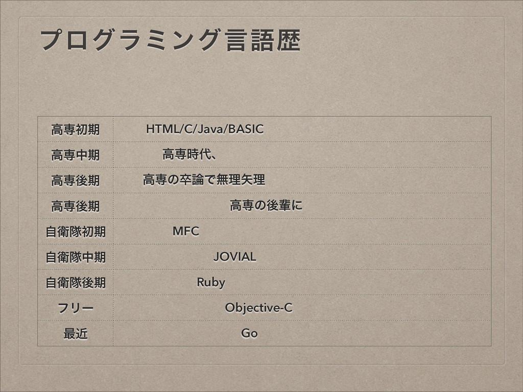 ϓϩάϥϛϯάݴޠྺ ߴઐॳظ HTML/C/Java/BASIC ߴઐதظ ߴઐɺ ߴઐ...