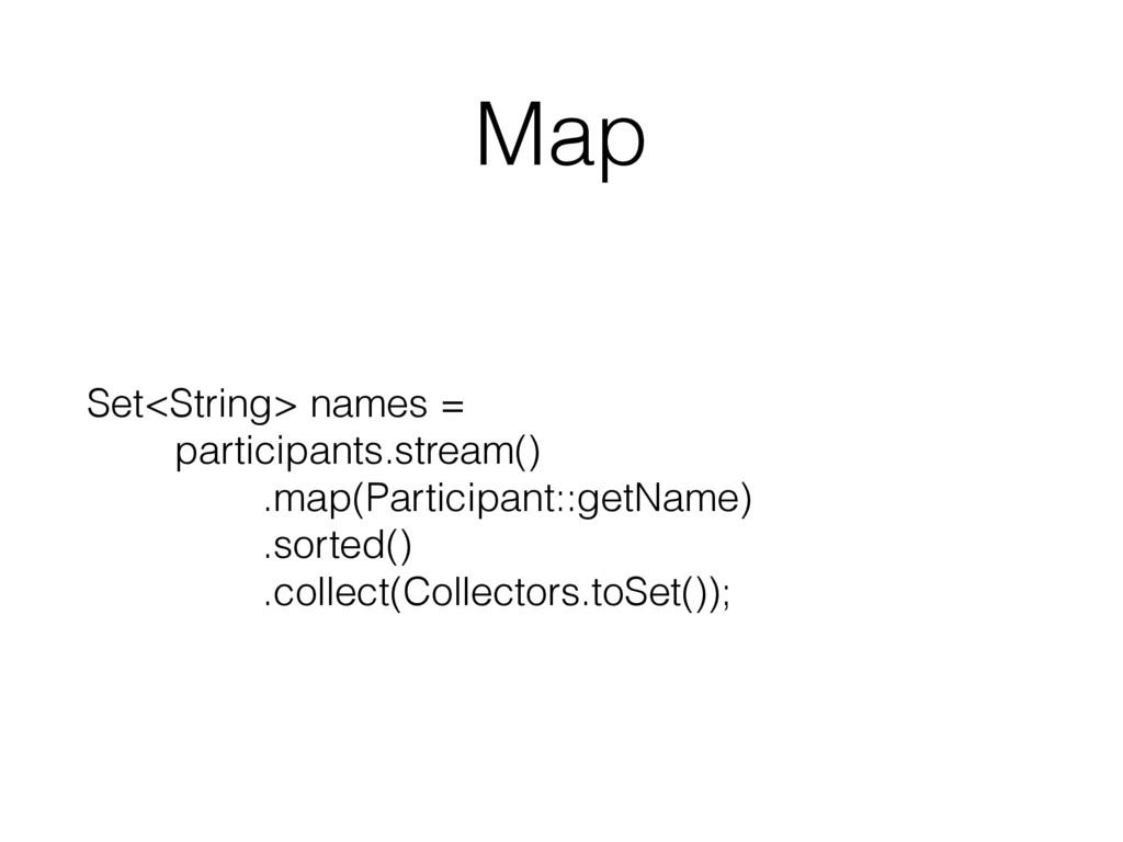 Map Set<String> names = participants.stream()...