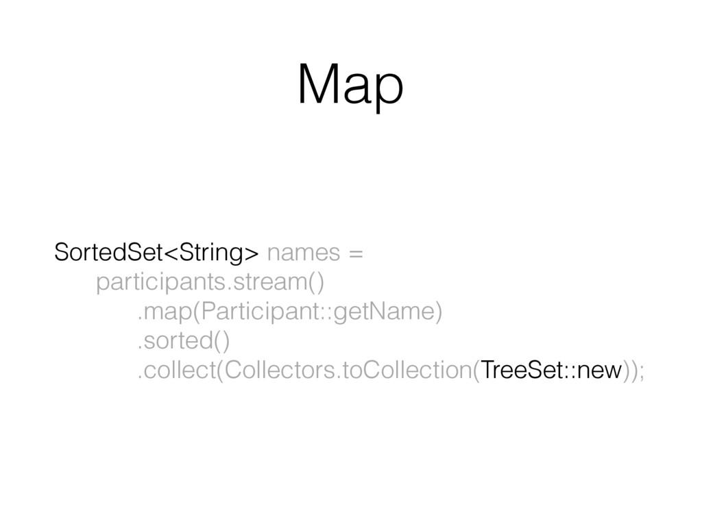 Map SortedSet<String> names = participants.str...