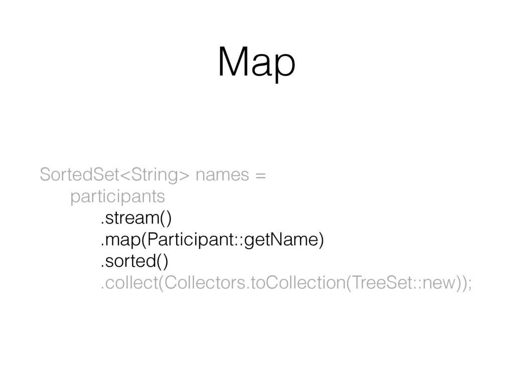 Map SortedSet<String> names = participants .s...