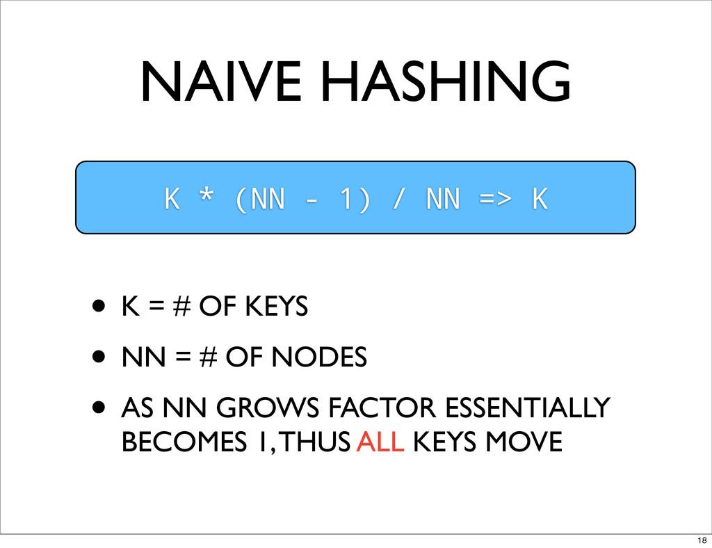 NAIVE HASHING K * (NN - 1) / NN => K • K = # OF...