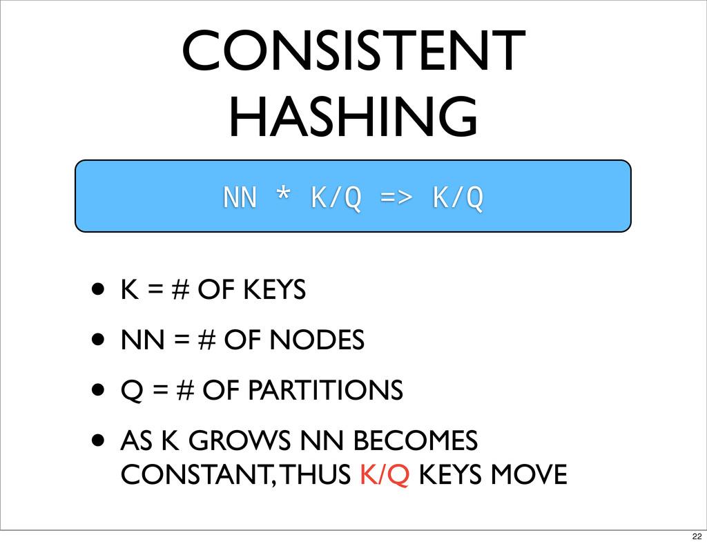 CONSISTENT HASHING NN * K/Q => K/Q • K = # OF K...
