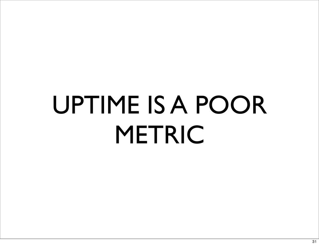 UPTIME IS A POOR METRIC 31