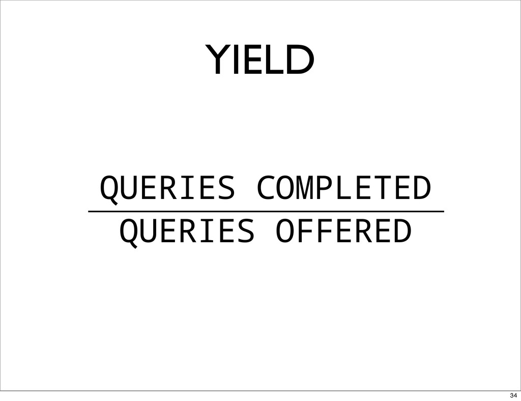 YIELD QUERIES COMPLETED QUERIES OFFERED 34