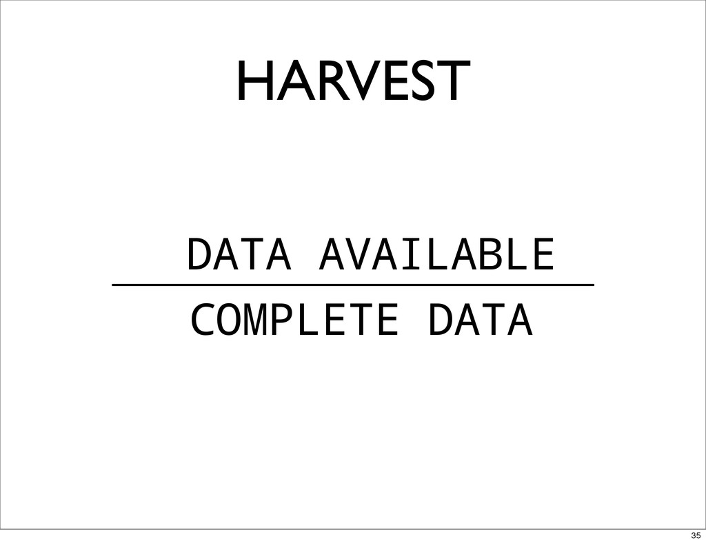 HARVEST DATA AVAILABLE COMPLETE DATA 35