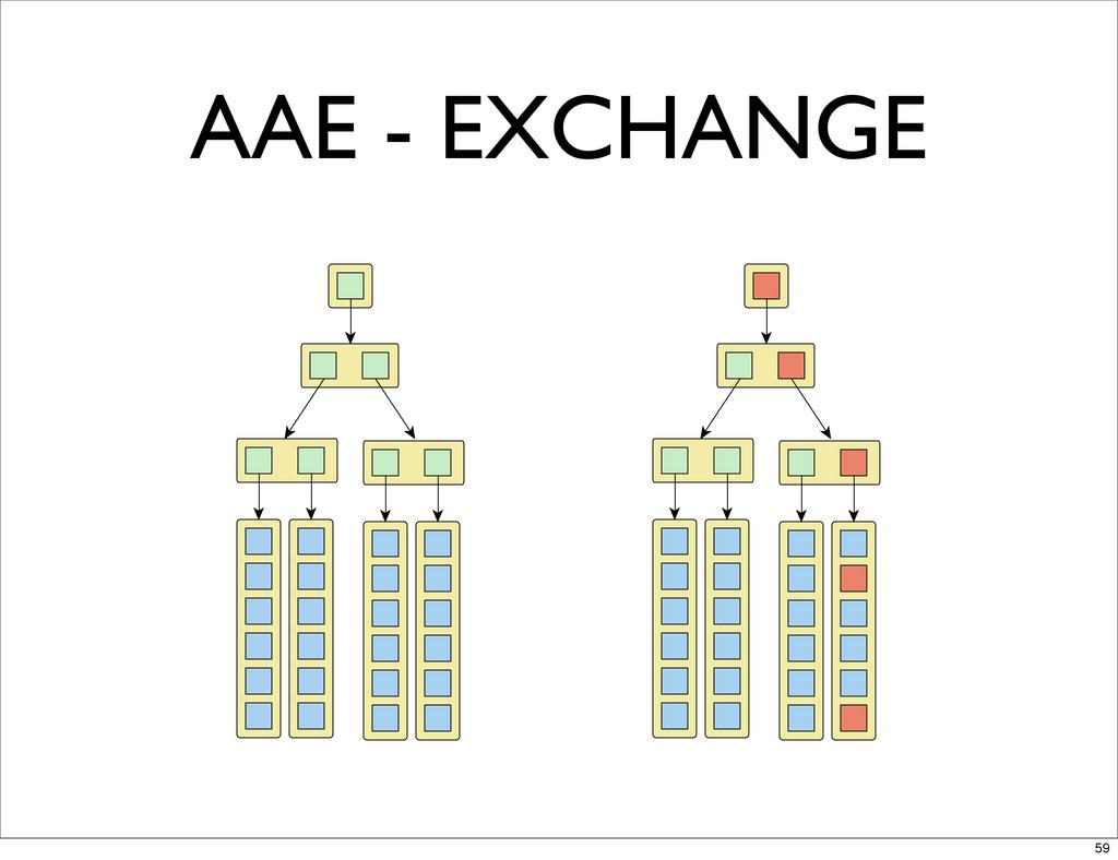 AAE - EXCHANGE 59