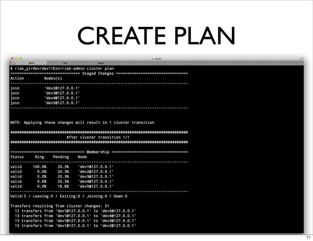 CREATE PLAN 71