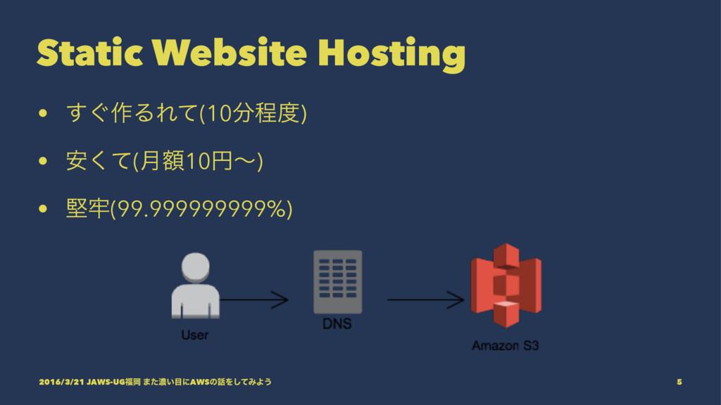 Static Website Hosting • ͙͢࡞ΔΕͯ(10ఔ) • ҆ͯ͘(ֹ݄...