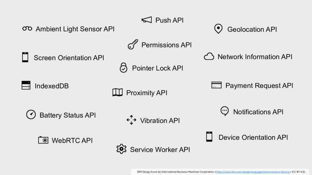 Geolocation API Network Information API Indexed...
