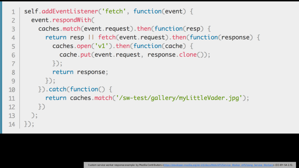 Custom service worker response example by Mozil...