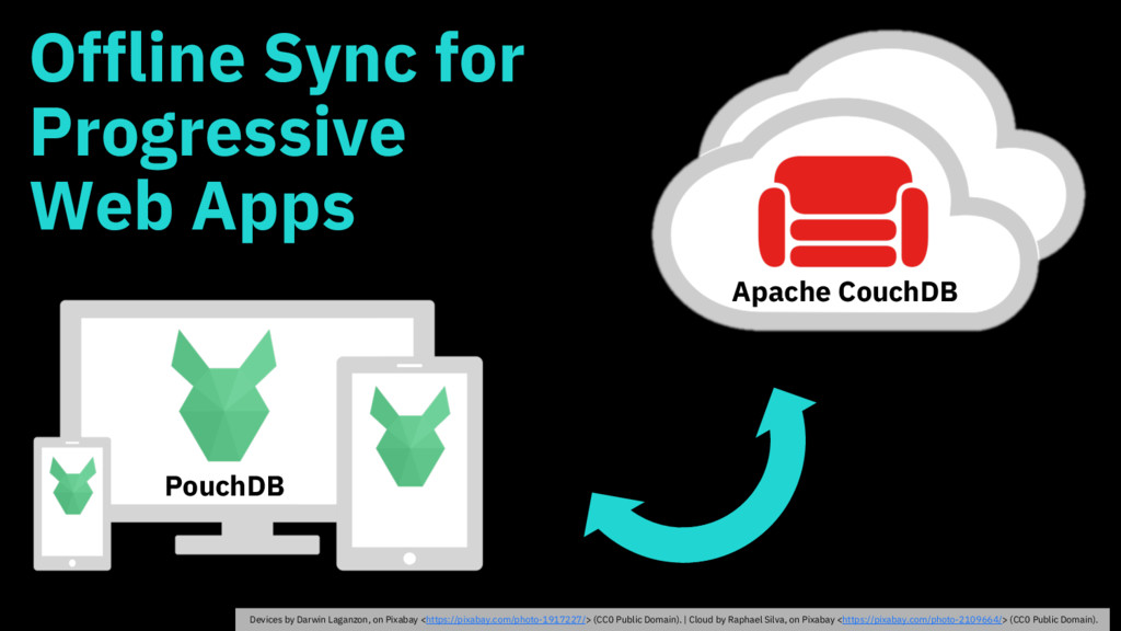 Offline Sync for Progressive Web Apps Apache Co...