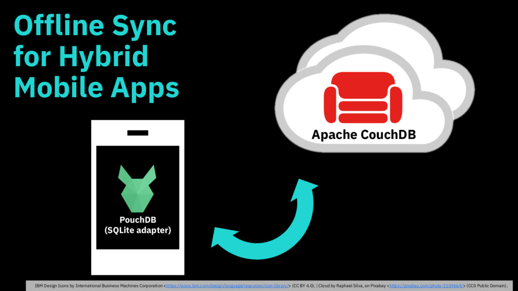 Offline Sync for Hybrid Mobile Apps Apache Couc...