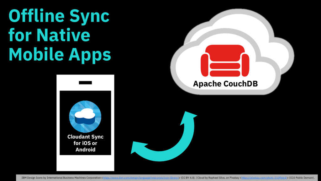 Offline Sync for Native Mobile Apps Apache Couc...