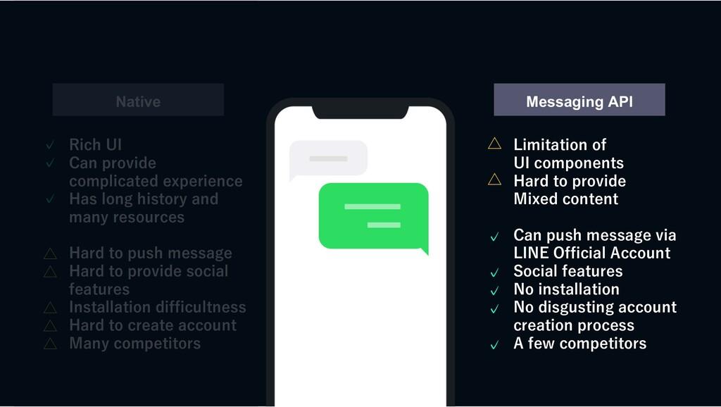 Native Messaging API $ $ $ # # # # #  ...