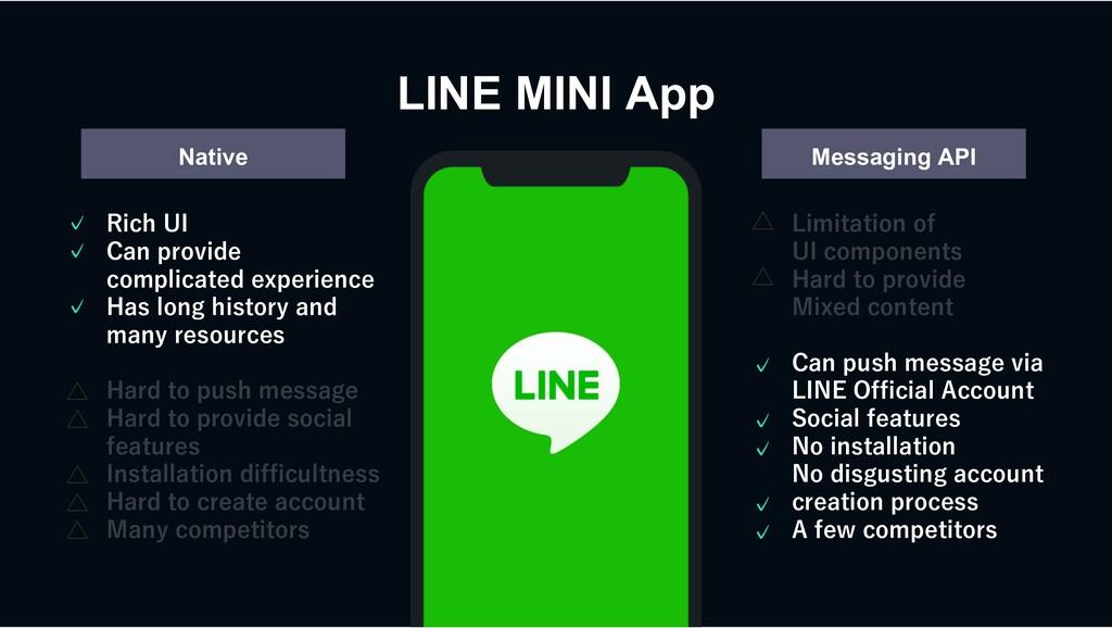 Native Messaging API LINE MINI App $ $ $ # # # ...