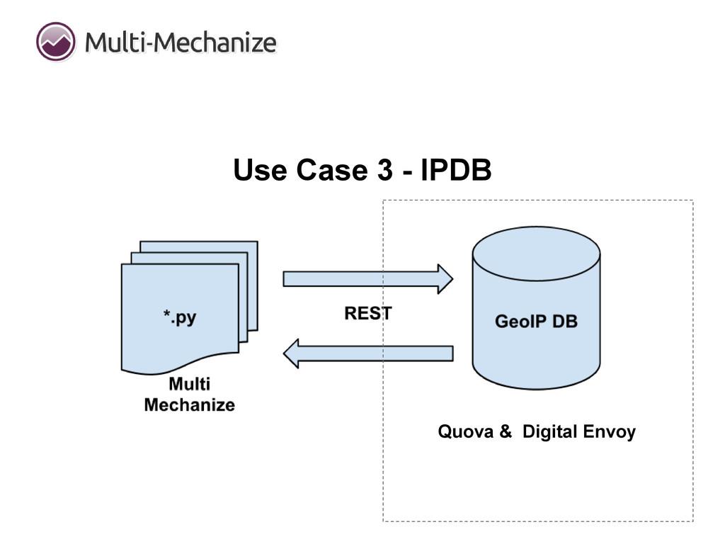Use Case 3 - IPDB Quova & Digital Envoy