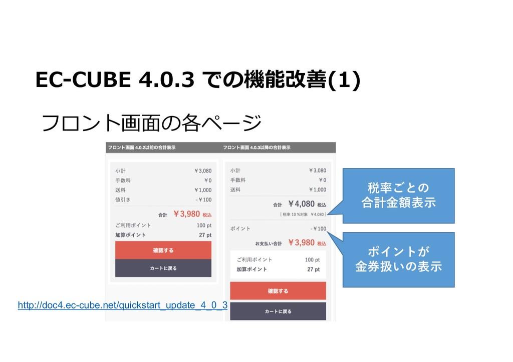 EC-CUBE 4.0.3 での機能改善(1) フロント画⾯の各ページ 税率ごとの 合計⾦額表...