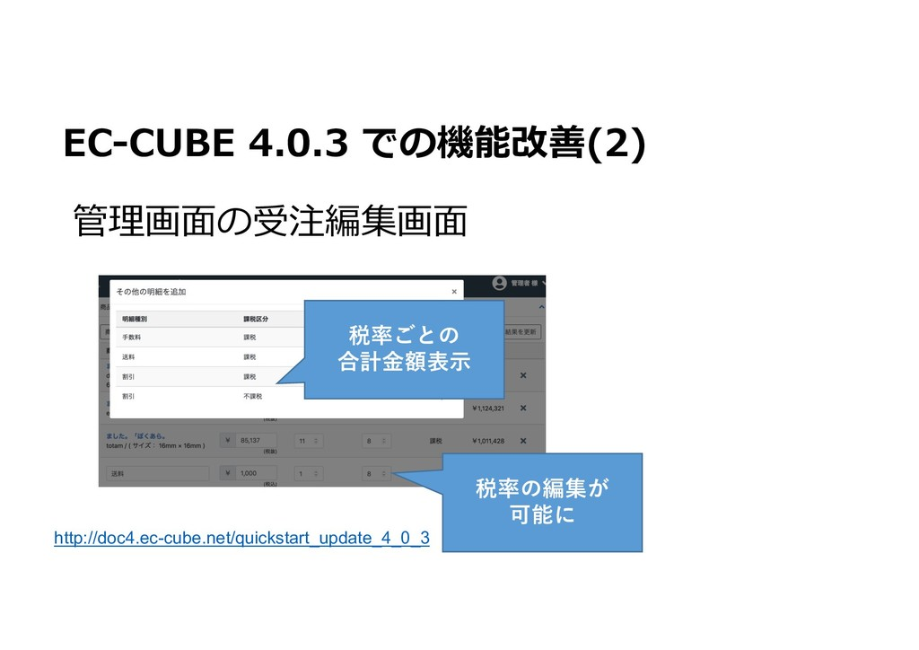 EC-CUBE 4.0.3 での機能改善(2) 管理画⾯の受注編集画⾯ 税率ごとの 合計⾦額表...