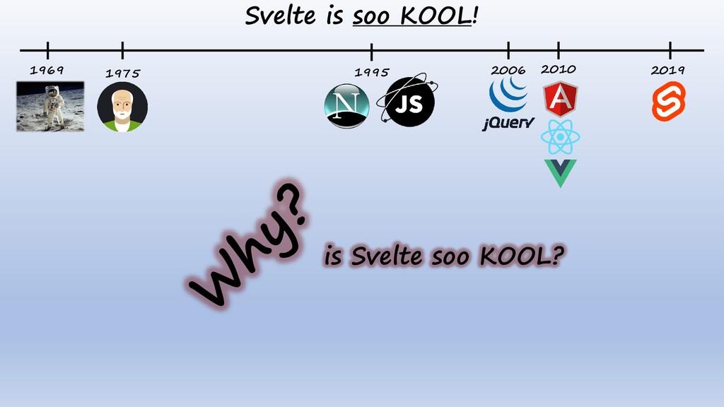Svelte is soo KOOL! 1975 1969 1995 2006 2010 20...