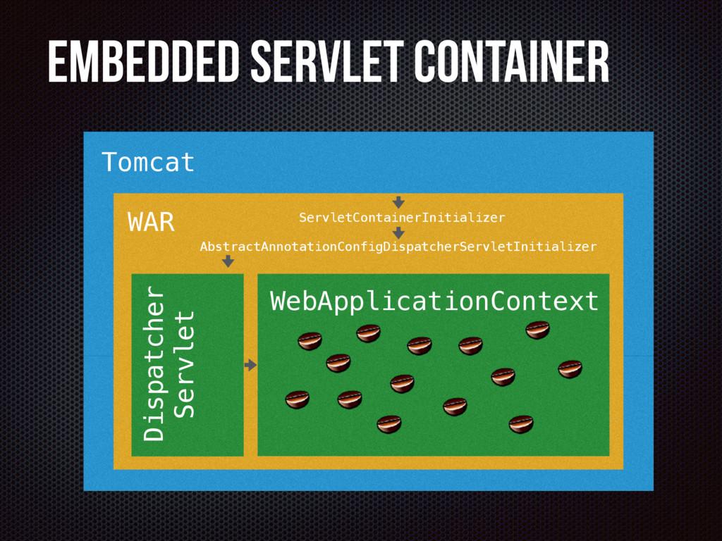 Embedded Servlet Container Tomcat WAR ServletCo...