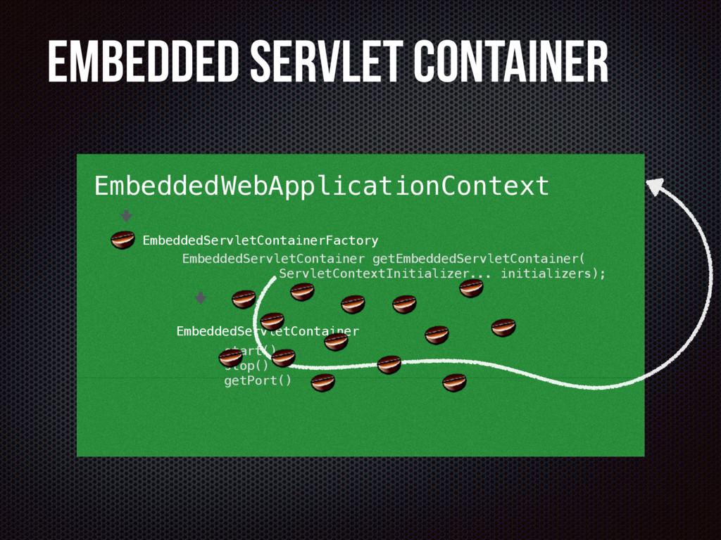 Embedded Servlet Container WebApplicationContex...