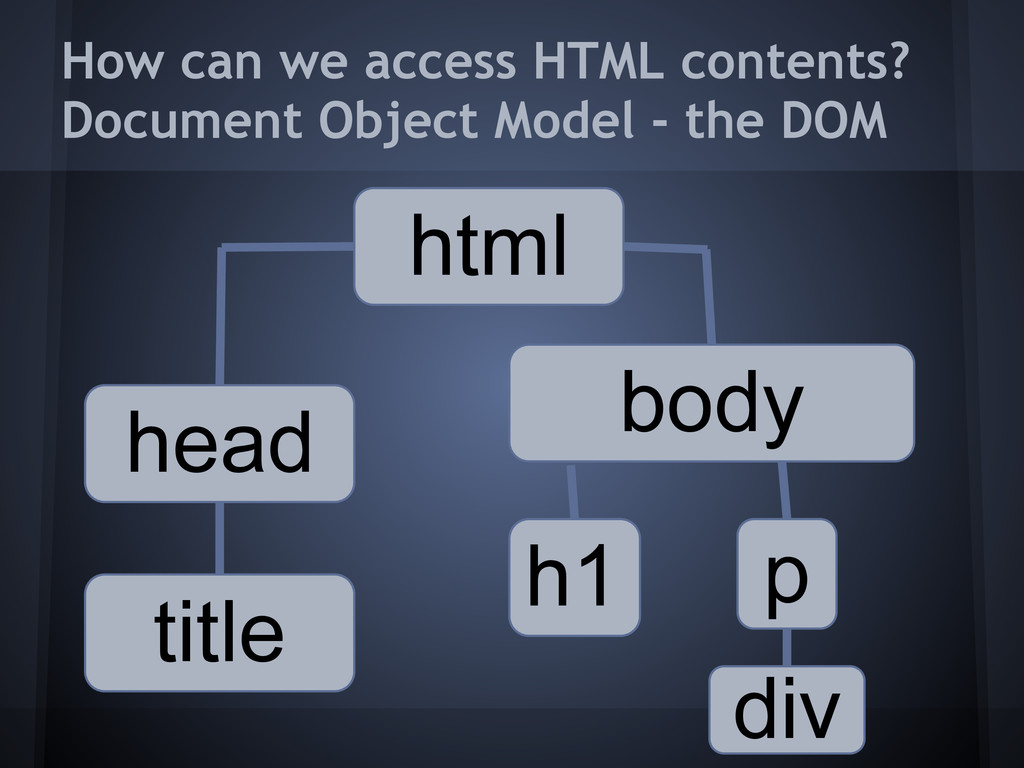 How can we access HTML contents? Document Objec...