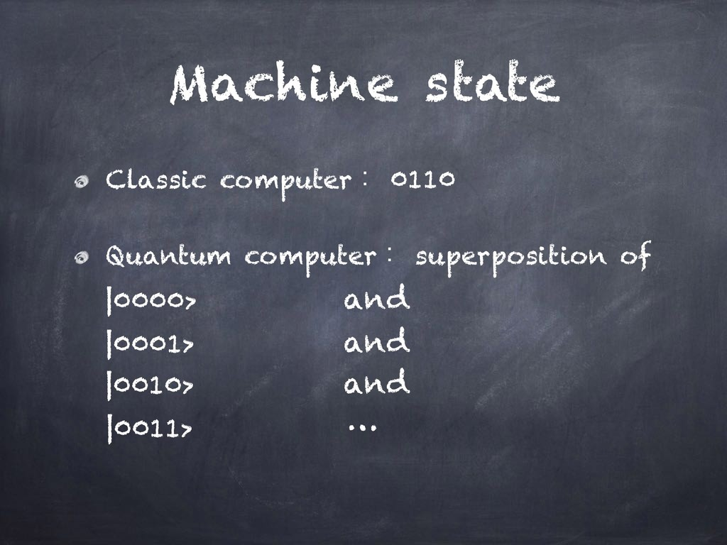 |000‌0͏> Machine state Classic computerɿ 0110 Q...