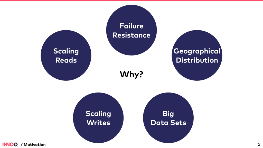 2 / Motivation Why? Scaling Reads Scaling Write...