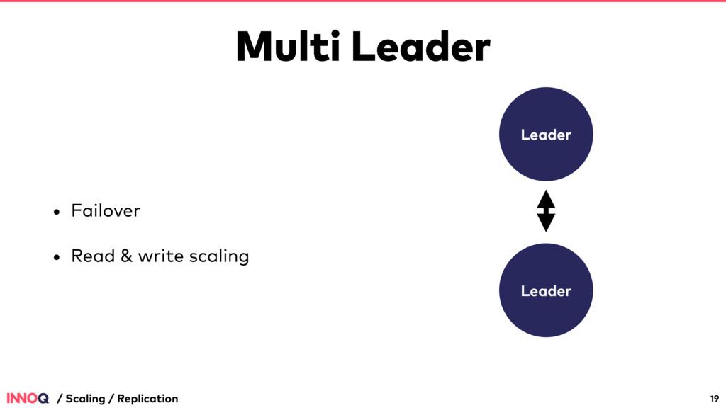 Multi Leader • Failover • Read & write scaling ...