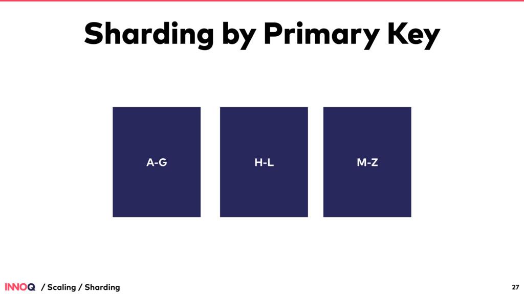 Sharding by Primary Key 27 / Scaling / Sharding...