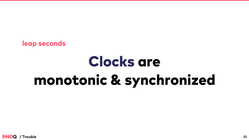 Clocks are monotonic & synchronized 32 / Troubl...
