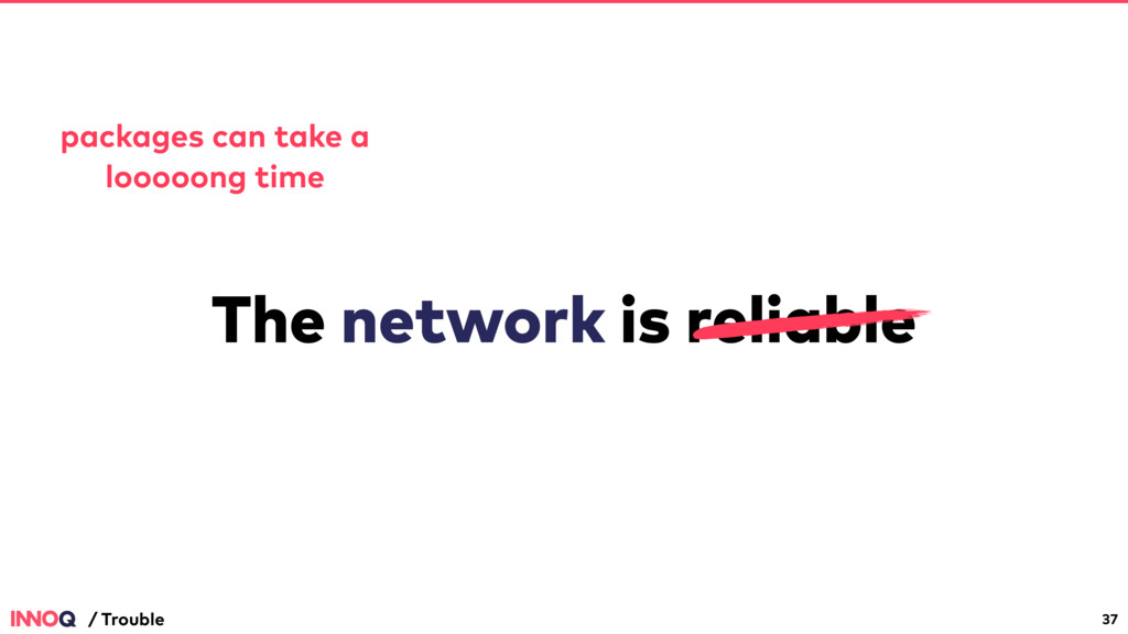 The network is reliable 37 / Trouble packages c...