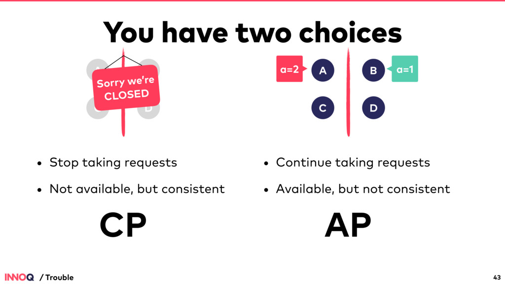 You have two choices • Stop taking requests • N...
