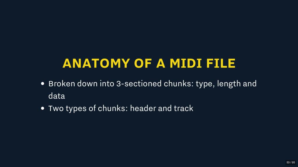ANATOMY OF A MIDI FILE Broken down into 3-secti...