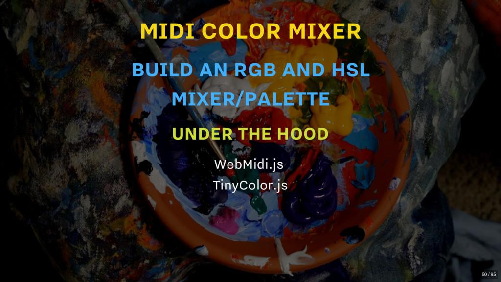 MIDI COLOR MIXER UNDER THE HOOD WebMidi.js Tiny...