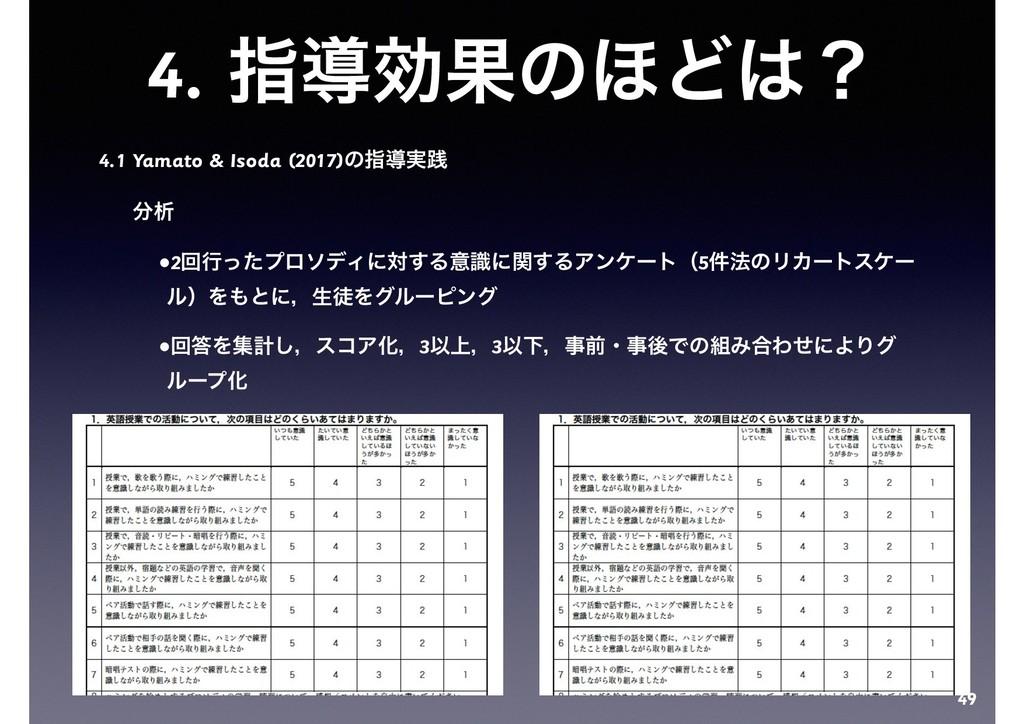 4. ࢦಋޮՌͷ΄Ͳʁ 4.1 Yamato & Isoda (2017)ͷࢦಋ࣮ફ ੳ ...
