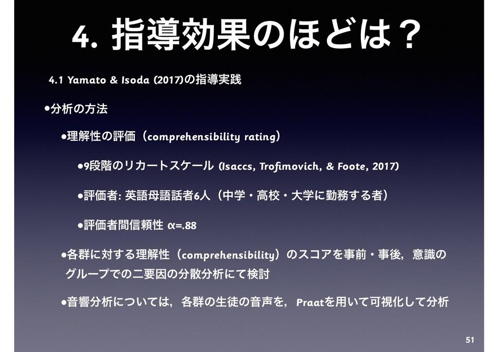 4. ࢦಋޮՌͷ΄Ͳʁ 4.1 Yamato & Isoda (2017)ͷࢦಋ࣮ફ •ੳ...