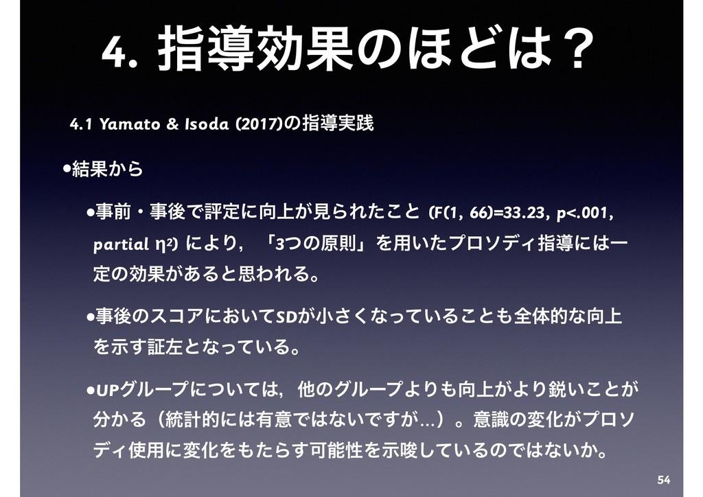4. ࢦಋޮՌͷ΄Ͳʁ 4.1 Yamato & Isoda (2017)ͷࢦಋ࣮ફ •݁Ռ...